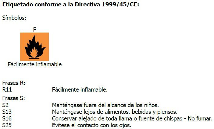 Pictograma inflamable